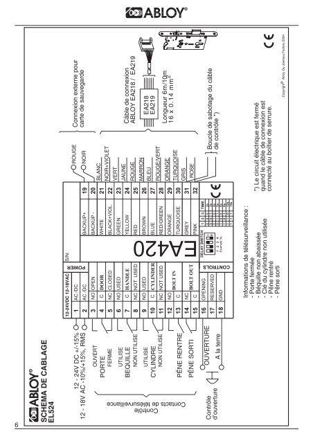 Branchement Scala 2,11 ang datant Daan Tagalog Version