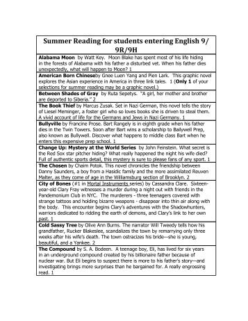 ap summer readings English / language arts / reading  2018 summer study reading students in middle/high school pre-ap and ap english courses are.