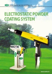ELECTROSTATIC POWDER COATING SYSTEM