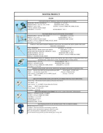 Prosonic fmu 860