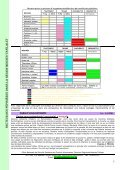 Phyto-info Meknès-Tafilalet n°08 - ONSSA - Page 5