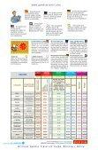 4 días - Gandia Travel - Page 2
