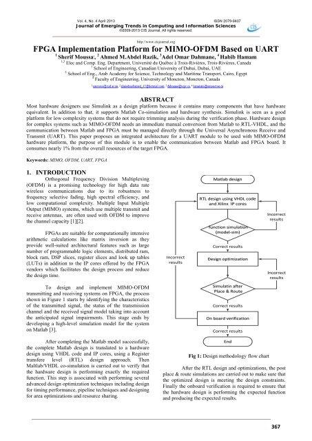 FPGA Implementation Platform for MIMO-OFDM Based on UART