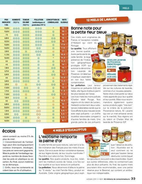 Le miel n'échappe pas à la pollution - 60 Millions de Consommateurs