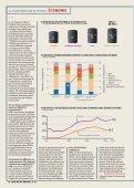 transformation du pétrole - Page 6