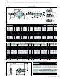vanne à disque excentré, triple excentration, siège métallique ... - Page 5