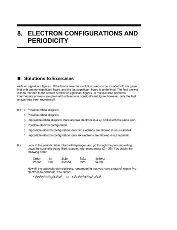 Electron Configuration Answer Key