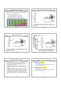 Unit 1: Algorithmic Fundamentals On Algorithms Example: Traveling ... - Page 6