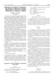 Portaria nº 421/2004 de 24 de Abril