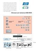 Pulsante EIB/KNX - Feller Clixx - Page 3