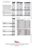 Hotelcard-Schalter Januar 05 Ausführung 230 VAC Ausführung EIB ... - Seite 4