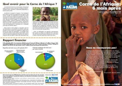 Download the file - Action Contre La Faim