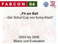 """""""Fit am Ball – Der Schul-Cup von funny-frisch"""" 2003 bis 2006 Bilanz ..."""