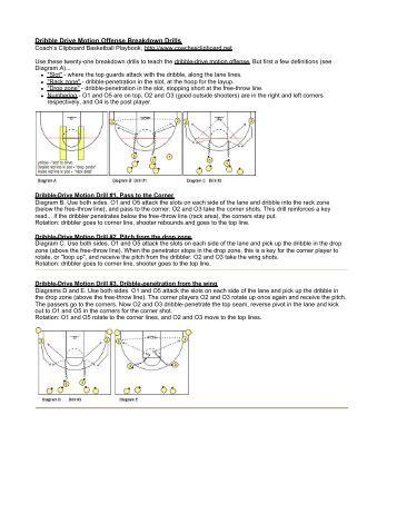 dribble drive offense pdf