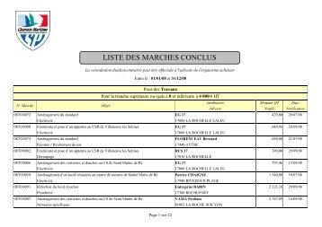 Marchés notifiés en 2008 - SDIS17