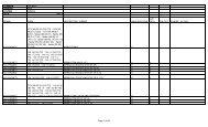 MX6 lijst - Proximedia
