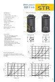 Crépines d'aspiration immergées - MP Filtri - Page 2