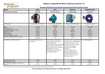 Tableau comparatif des filtres à sable pour piscine ... - Acheter piscine