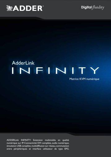 Digital fluidity - Adder