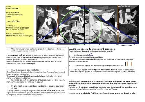 Fiche Analyse Visuelle Guernica Histoire Des Arts Arts