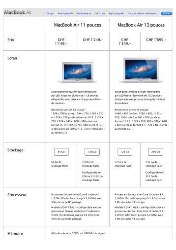Apple - MacBook Air - Comparez les modèles MacBook ... - 1000 Ordi