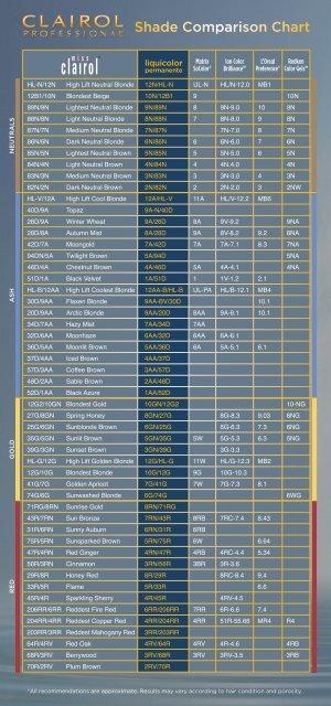 Shade Comparison Chart Clairol Professional