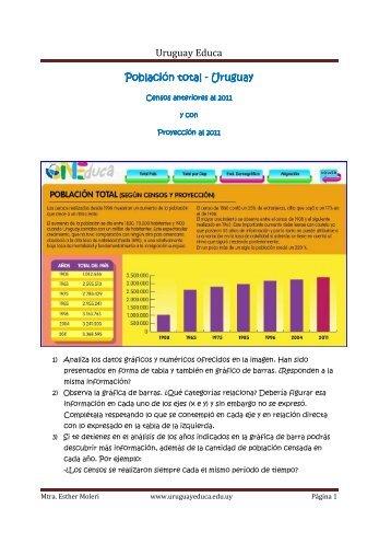Censo de población - Propuestas - Uruguay Educa