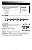 Multimix 6 Cue - Quickstart Guide - RevB - American Musical Supply - Page 3