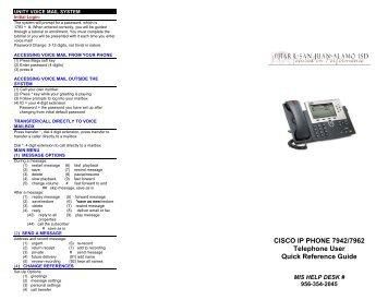 Cisco 7942g phone voicemail setup