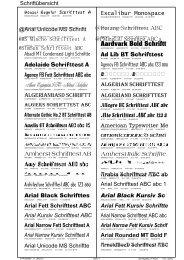 Arial Fett Schrifttest ABC - Werbetechnik - Limmer
