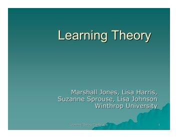 ROLO learning theory - Winthrop University