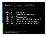 Technology Integration Plan