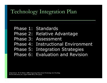 Technology Integration Plan