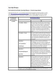 Sprachprüfungen - Cognitive Science