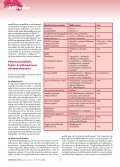 Attitudes - Consensus Online - Page 6