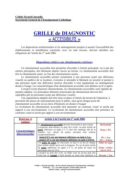 Grille De Diagnostic Accessibilite Le Cneap