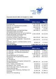 Finanzieller Bericht 2006 - Andheri-Hilfe Bonn