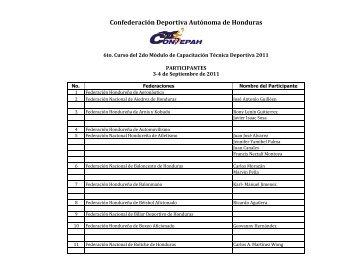 Confederación Deportiva Autónoma de Honduras - Condepah