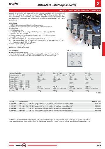 2 MIG/MAG - stufengeschaltet - STB Block