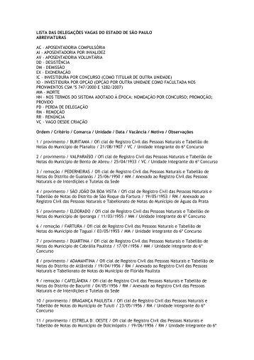 lista das delegações vagas do estado de são paulo ... - CNB - SP