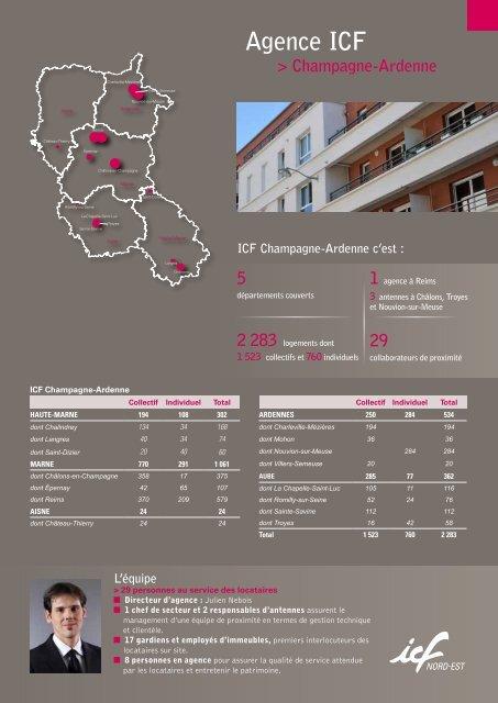 Agence ICF - ICF Habitat