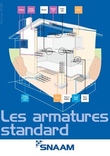 Catalogue 2012 - SNAAM