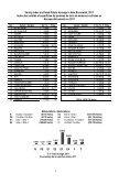 Seed Potato Growers' Certification List Liste des producteurs de ... - Page 4