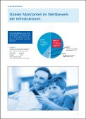 Das deutsche Breitbandkabel 2011 - Anga - Seite 3