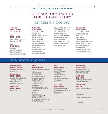 Foundation for Philanthropy Leadership Donors - Association of ...