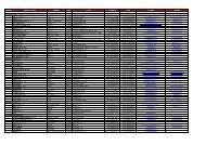 Seznam zákazníků.xml - Esselte