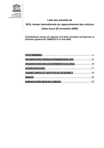 Liste des activités - Unesco