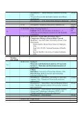 Preliminary Programme of 6th International Conference on Tularemia - Page 2