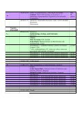 Preliminary Programme of 6th International Conference on Tularemia - Page 4