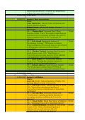 Preliminary Programme of 6th International Conference on Tularemia - Page 5